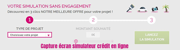 Simulateur credit en ligne cofinoga